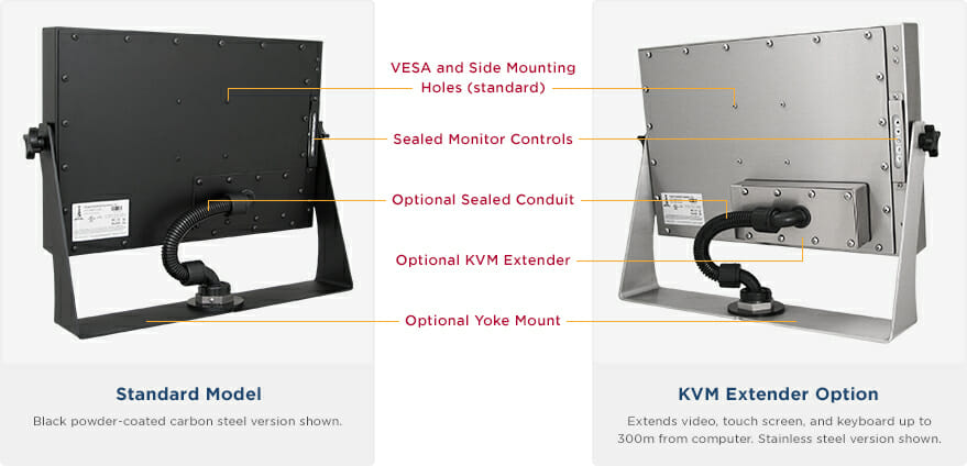 "Rear views of IP65/IP66 Rated Widescreen 22"" Universal Mount Monitors showing Industrial Enclosure features and options"